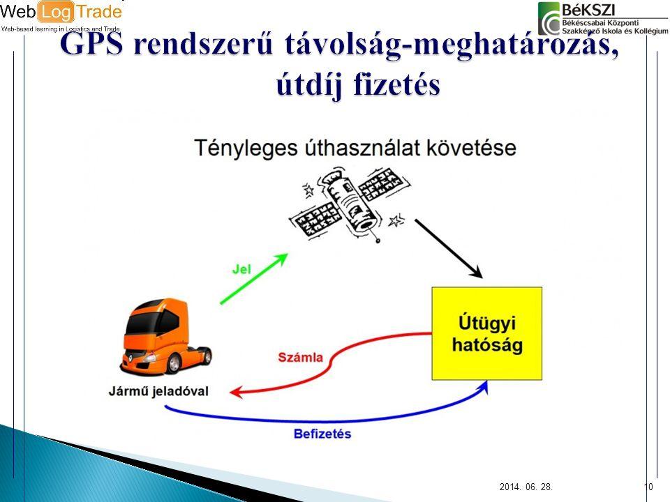 GPS rendszerű távolság-meghatározás, útdíj fizetés