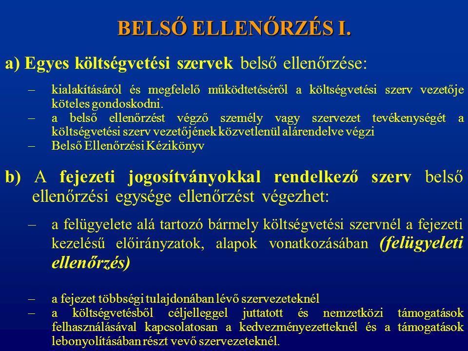 BELSŐ ELLENŐRZÉS I. a) Egyes költségvetési szervek belső ellenőrzése: