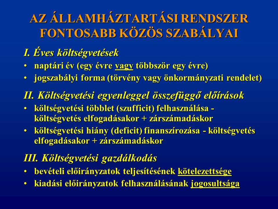 AZ ÁLLAMHÁZTARTÁSI RENDSZER FONTOSABB KÖZÖS SZABÁLYAI