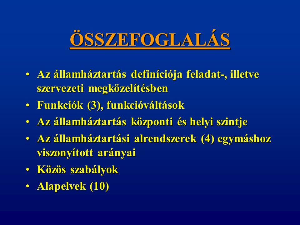 ÖSSZEFOGLALÁS Az államháztartás definíciója feladat-, illetve szervezeti megközelítésben. Funkciók (3), funkcióváltások.