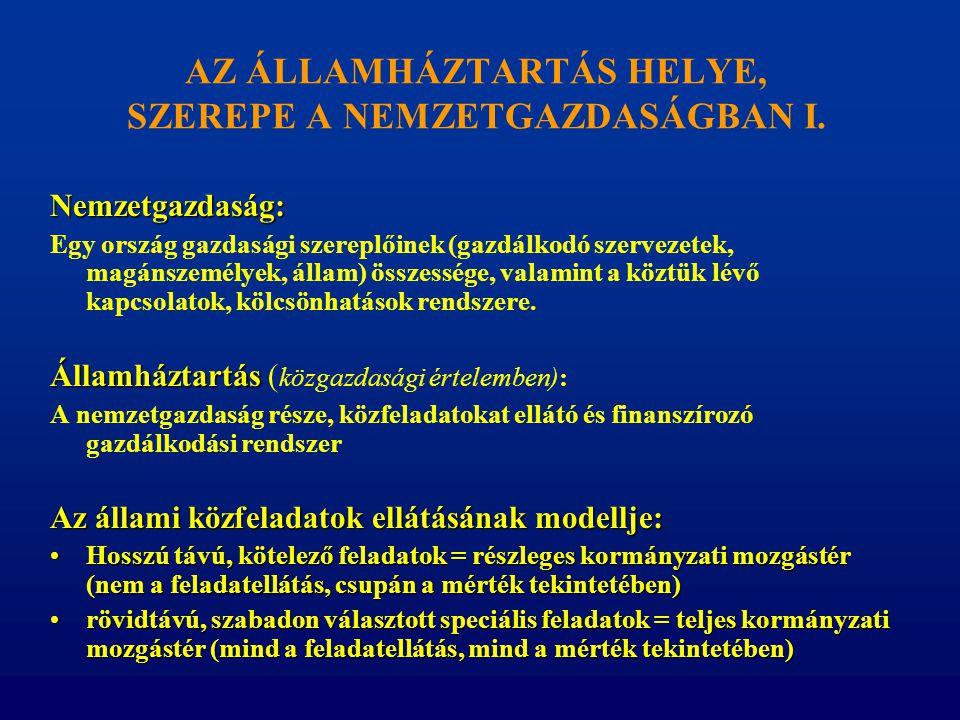 AZ ÁLLAMHÁZTARTÁS HELYE, SZEREPE A NEMZETGAZDASÁGBAN I.