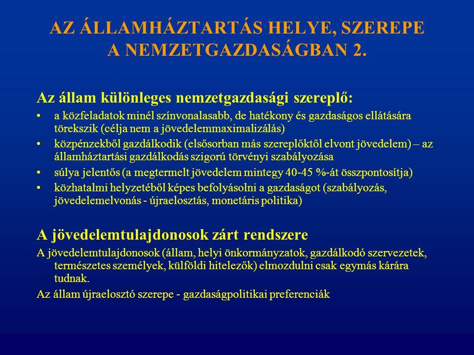 AZ ÁLLAMHÁZTARTÁS HELYE, SZEREPE A NEMZETGAZDASÁGBAN 2.