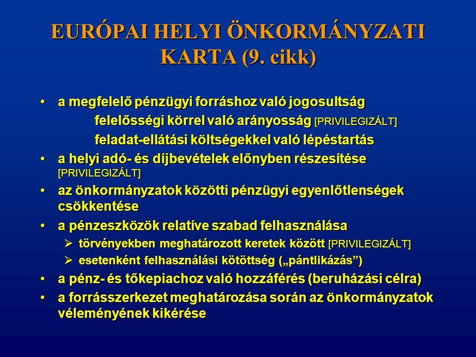 EURÓPAI HELYI ÖNKORMÁNYZATI KARTA (9. cikk)