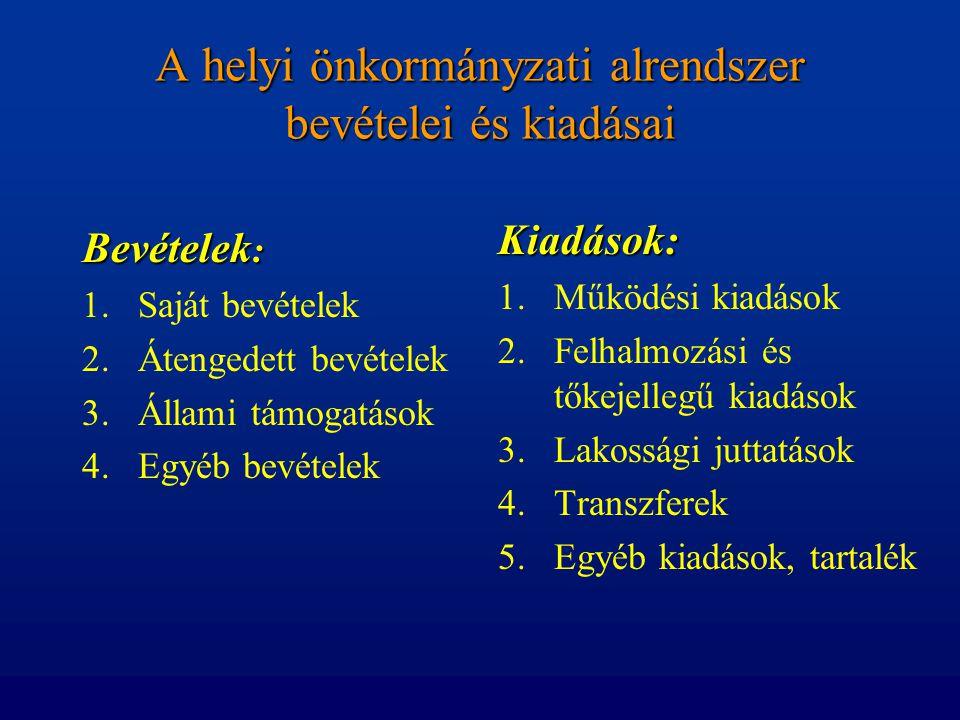 A helyi önkormányzati alrendszer bevételei és kiadásai