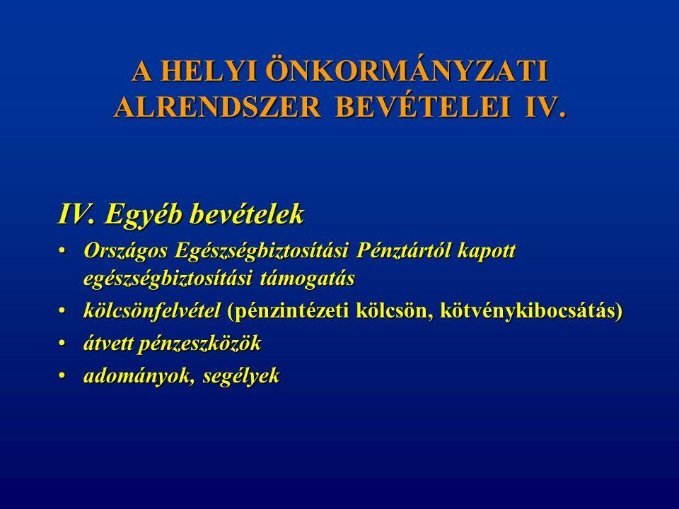 A HELYI ÖNKORMÁNYZATI ALRENDSZER BEVÉTELEI IV.