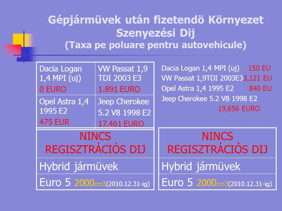 NINCS REGISZTRÁCIÓS DIJ Hybrid jármüvek Euro 5 2000cm3(2010.12.31-ig)