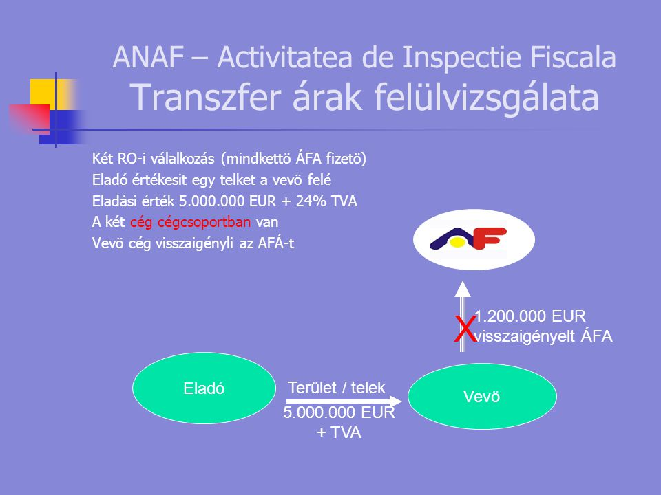 ANAF – Activitatea de Inspectie Fiscala Transzfer árak felülvizsgálata