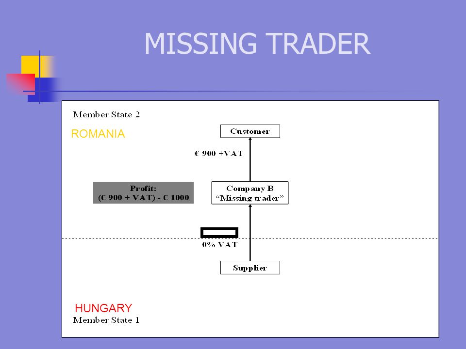 MISSING TRADER ROMANIA HUNGARY