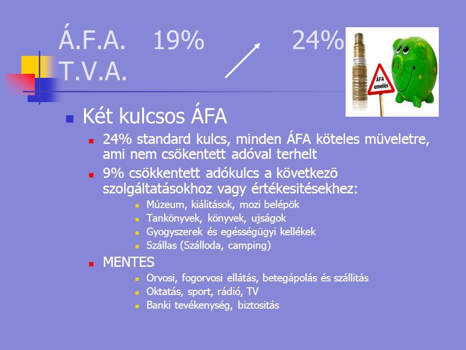 Á.F.A. 19% 24% T.V.A. Két kulcsos ÁFA