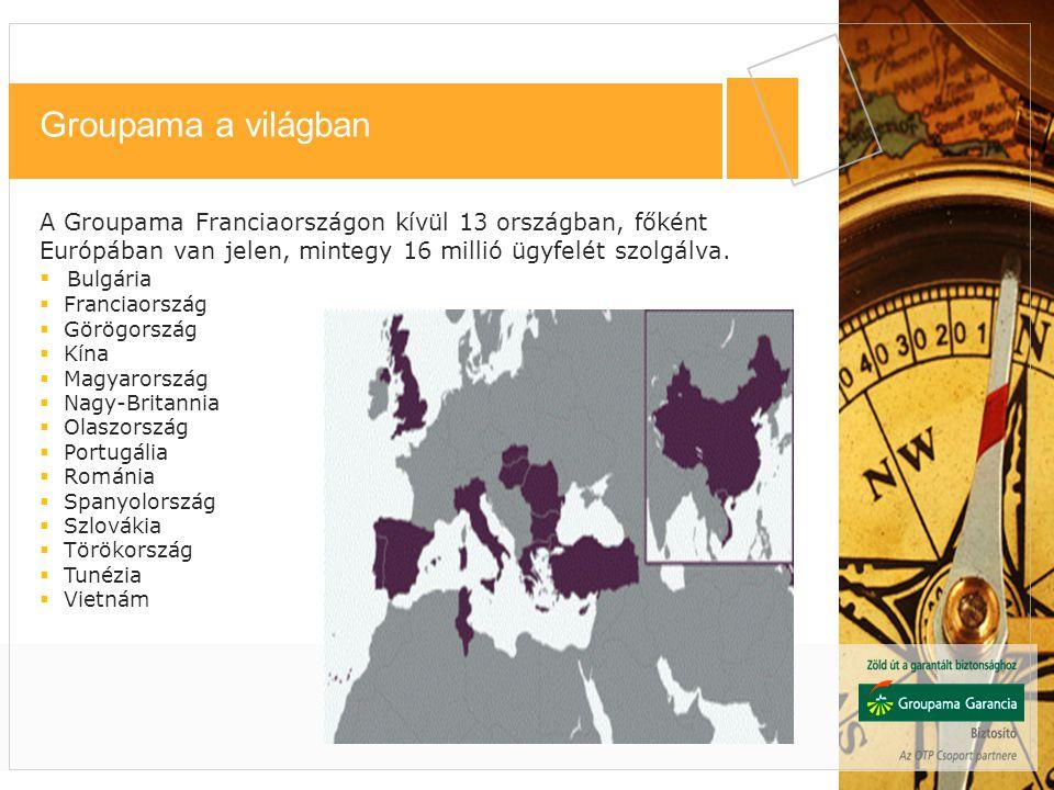 Groupama a világban A Groupama Franciaországon kívül 13 országban, főként Európában van jelen, mintegy 16 millió ügyfelét szolgálva.