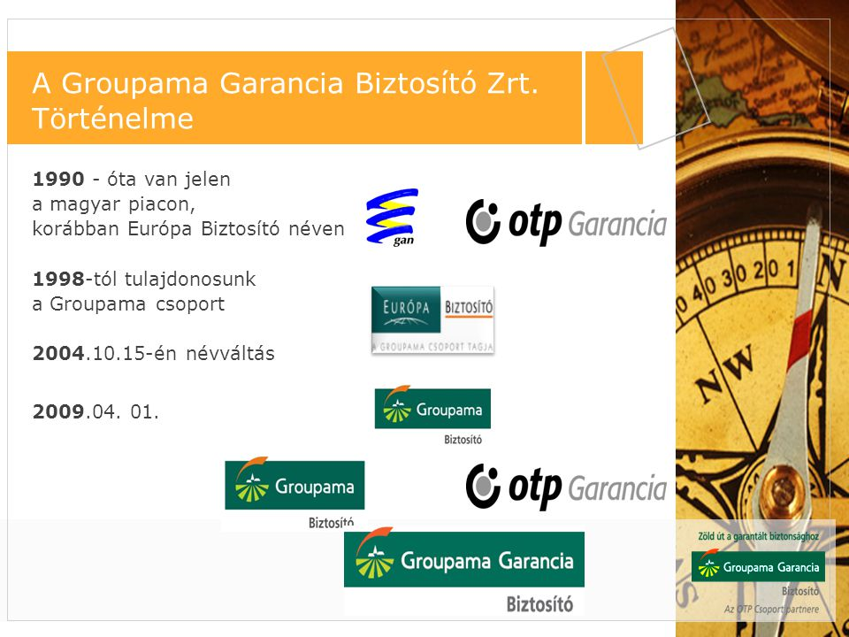 A Groupama Garancia Biztosító Zrt. Történelme