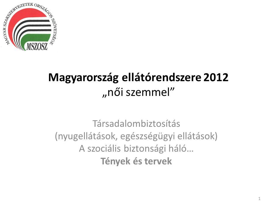 """Magyarország ellátórendszere 2012 """"női szemmel"""