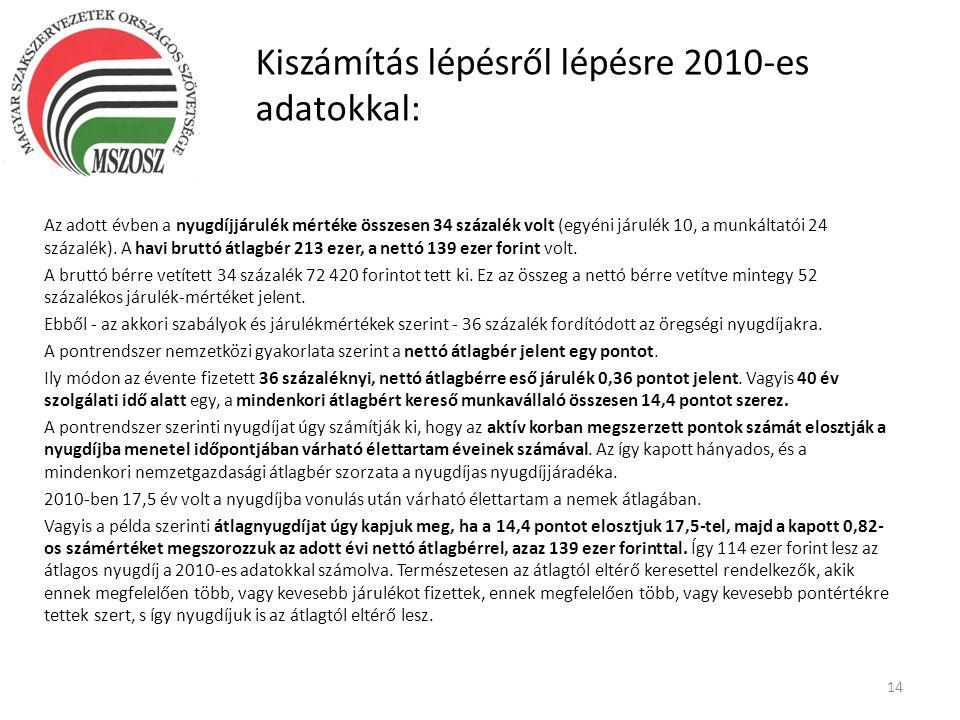 Kiszámítás lépésről lépésre 2010-es adatokkal: