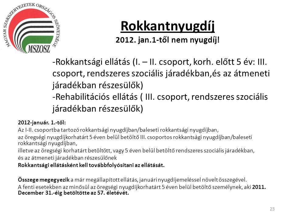Rokkantnyugdíj 2012. jan.1-től nem nyugdíj!