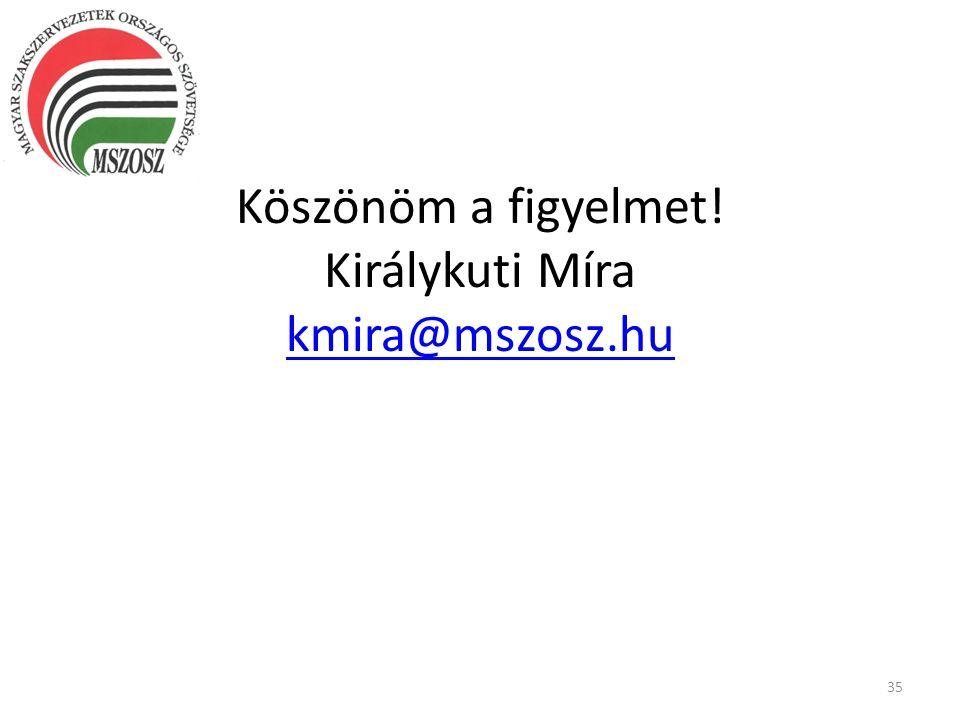 Köszönöm a figyelmet! Királykuti Míra kmira@mszosz.hu