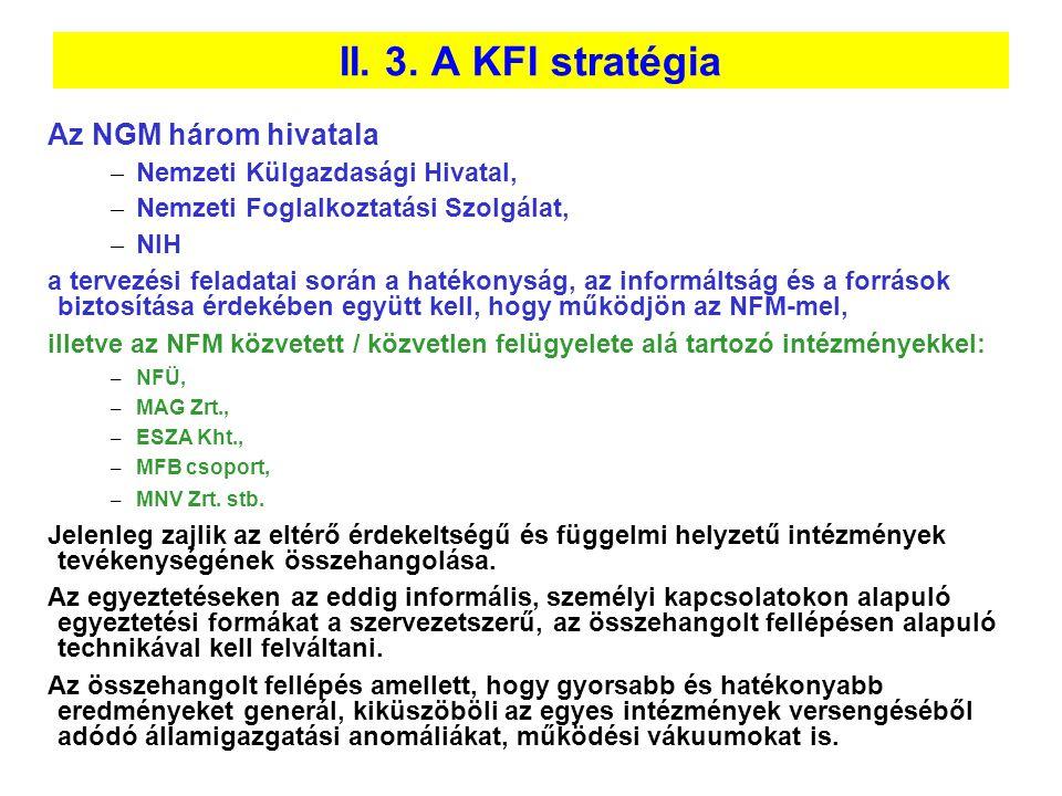 II. 3. A KFI stratégia Az NGM három hivatala
