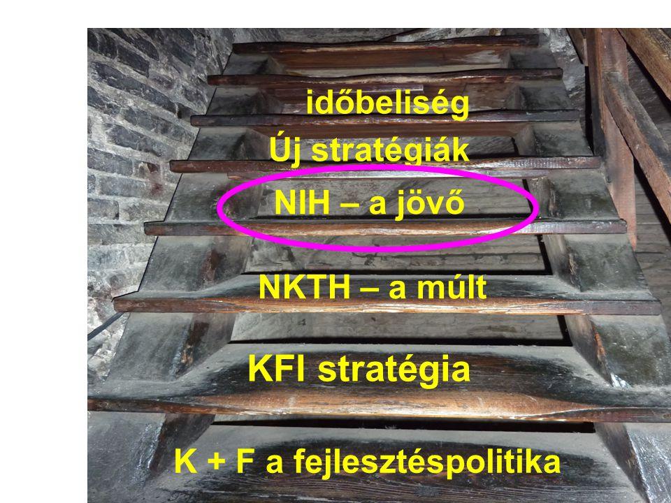KFI stratégia időbeliség Új stratégiák NIH – a jövő NKTH – a múlt