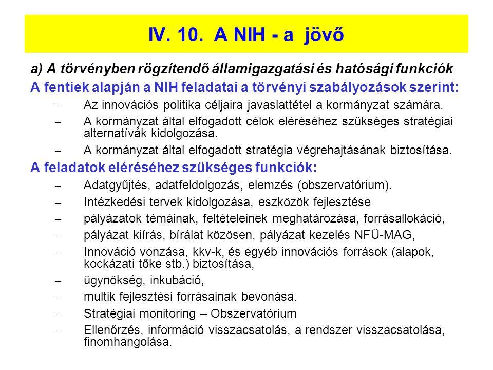 IV. 10. A NIH - a jövő a) A törvényben rögzítendő államigazgatási és hatósági funkciók.