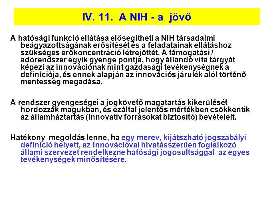 IV. 11. A NIH - a jövő