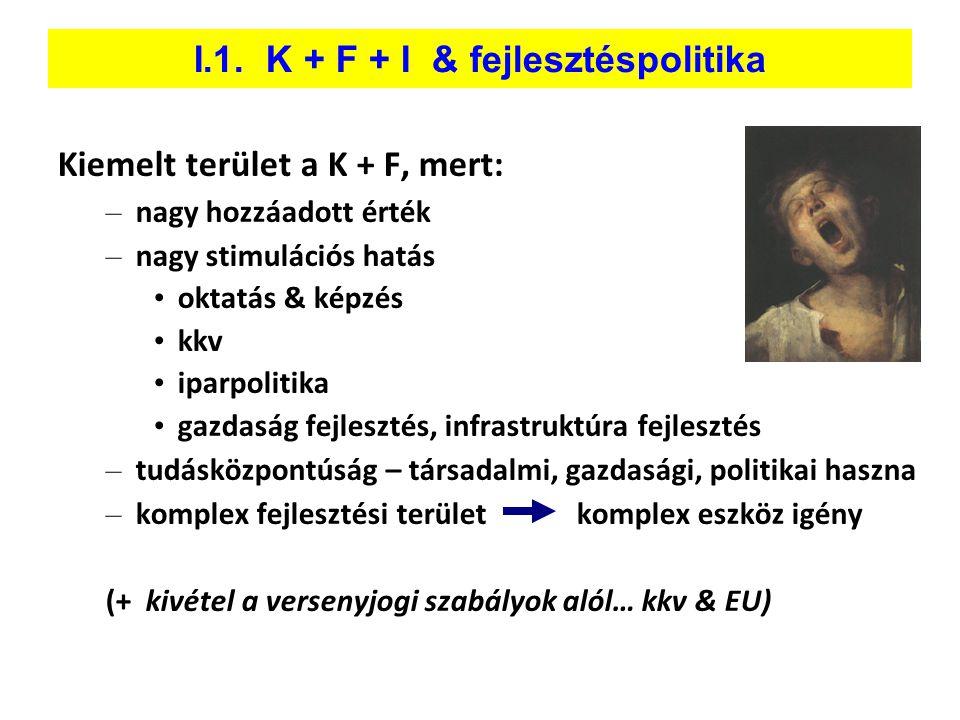 I.1. K + F + I & fejlesztéspolitika
