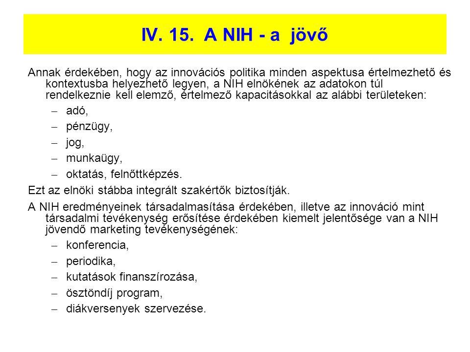 IV. 15. A NIH - a jövő