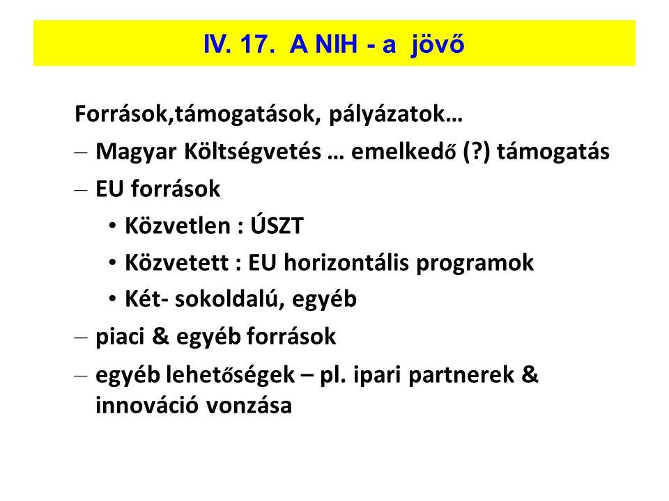 II. Források IV. 17. A NIH - a jövő Források,támogatások, pályázatok…