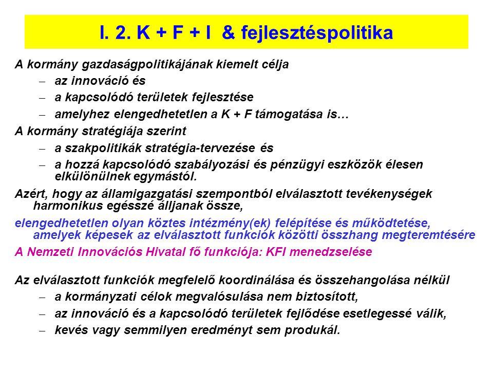 I. 2. K + F + I & fejlesztéspolitika