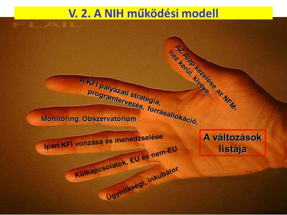 V. 2. A NIH működési modell A változások listája