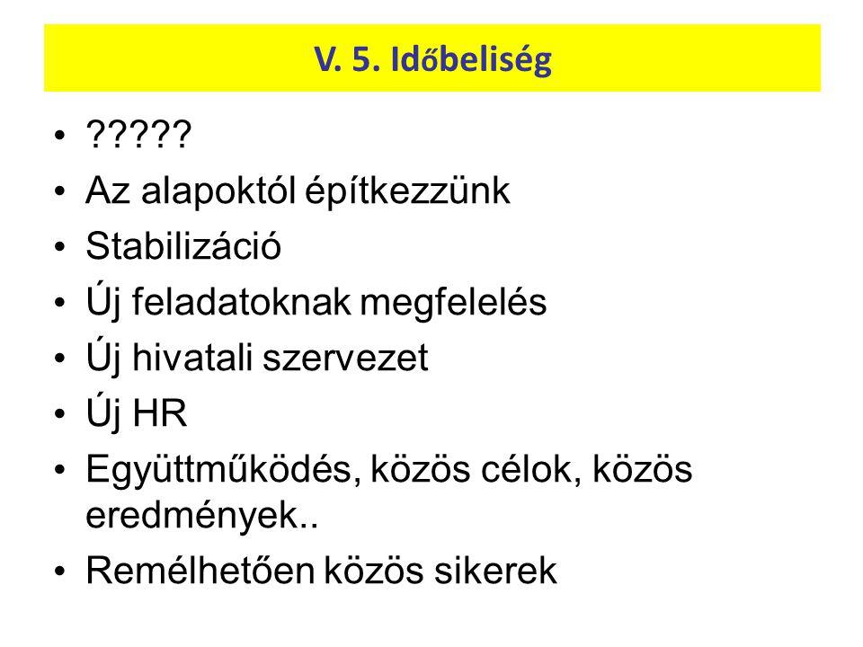 V. 5. Időbeliség Az alapoktól építkezzünk. Stabilizáció. Új feladatoknak megfelelés. Új hivatali szervezet.