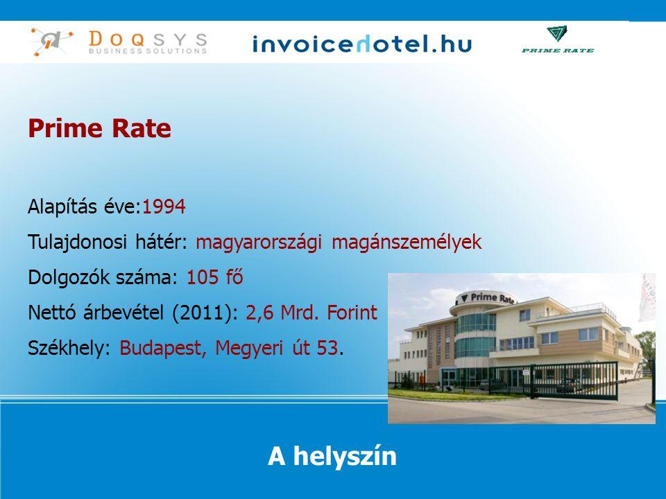Prime Rate A helyszín Alapítás éve:1994