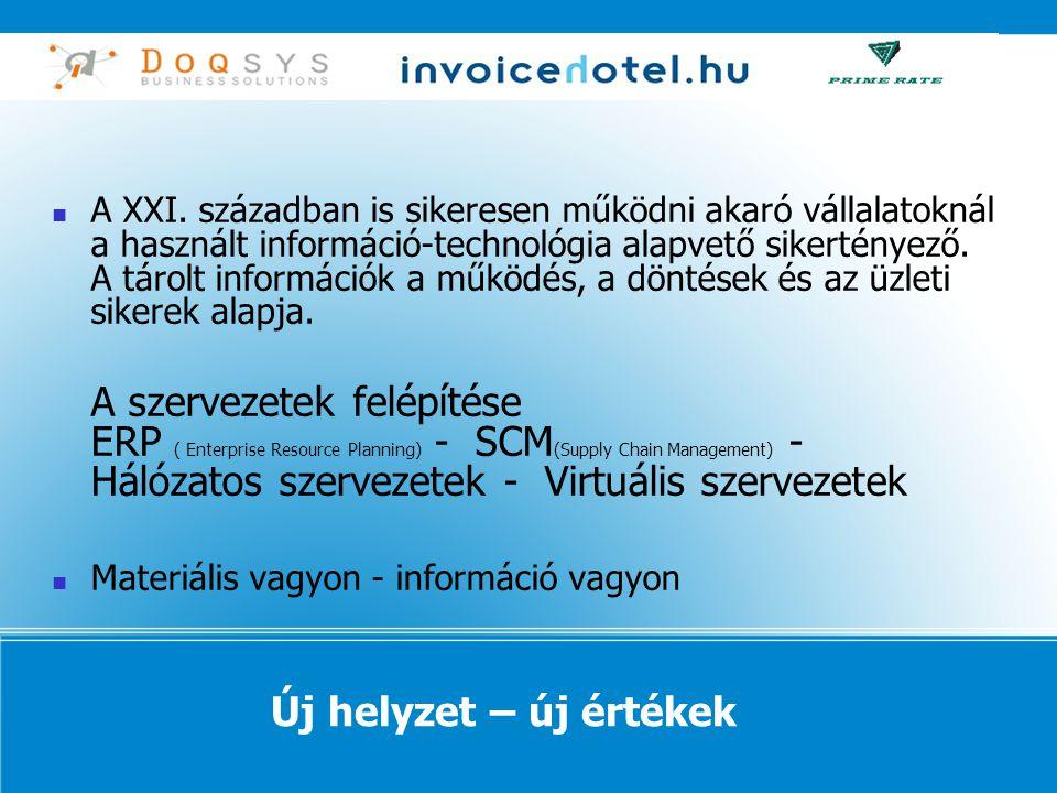 A XXI. században is sikeresen működni akaró vállalatoknál a használt információ-technológia alapvető sikertényező. A tárolt információk a működés, a döntések és az üzleti sikerek alapja.
