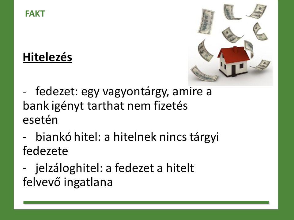biankó hitel: a hitelnek nincs tárgyi fedezete