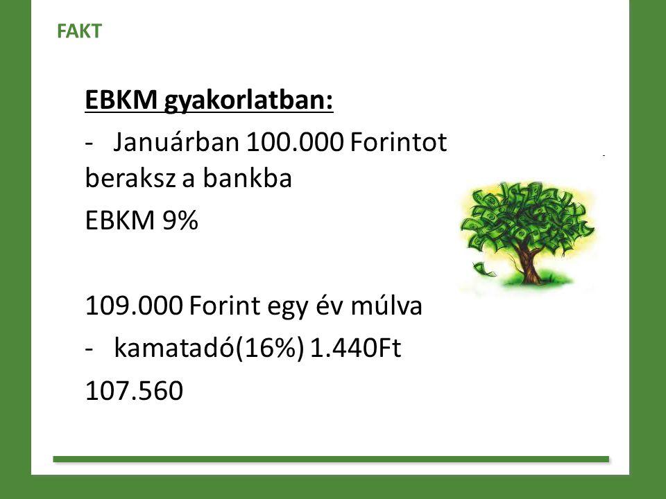 Januárban 100.000 Forintot beraksz a bankba EBKM 9%