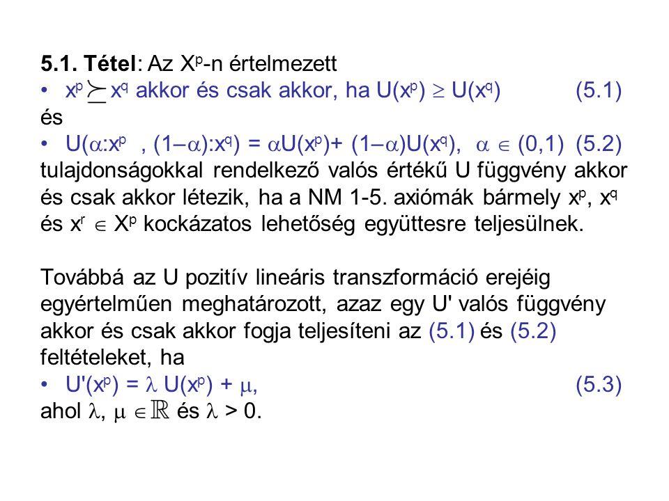 5.1. Tétel: Az Xp-n értelmezett