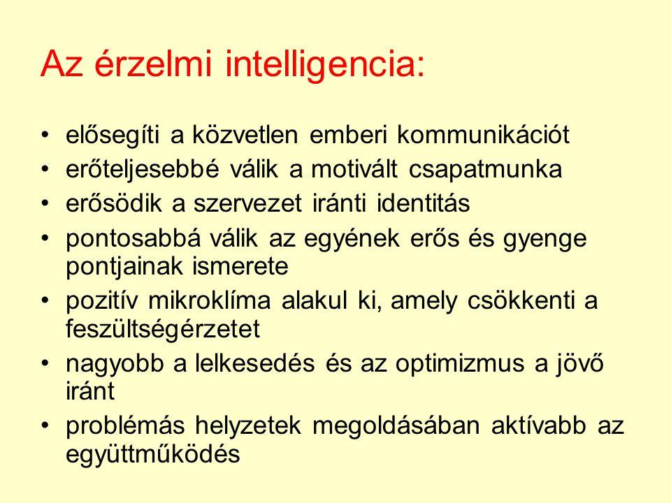 Az érzelmi intelligencia: