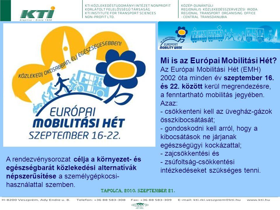 Mi is az Európai Mobilitási Hét
