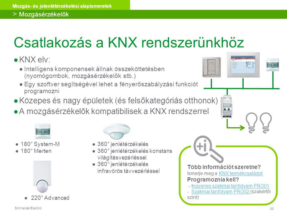 Csatlakozás a KNX rendszerünkhöz