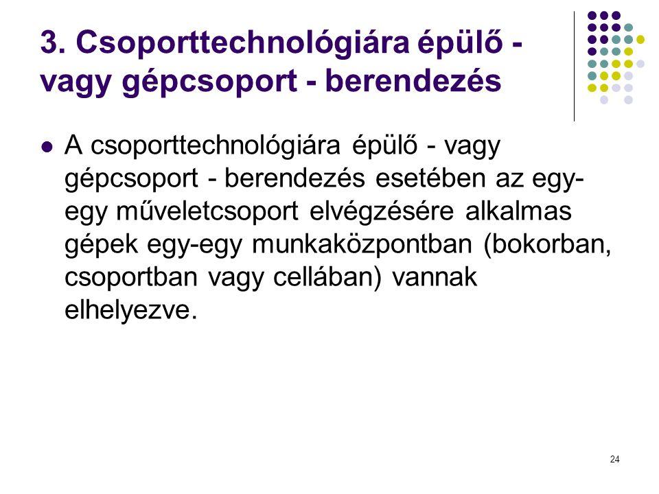 3. Csoporttechnológiára épülő - vagy gépcsoport - berendezés