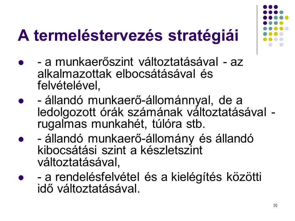 A termeléstervezés stratégiái