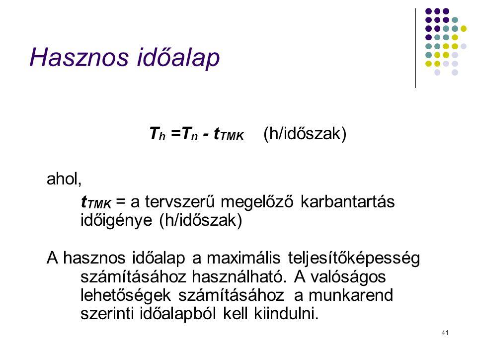 Th =Tn - tTMK (h/időszak)