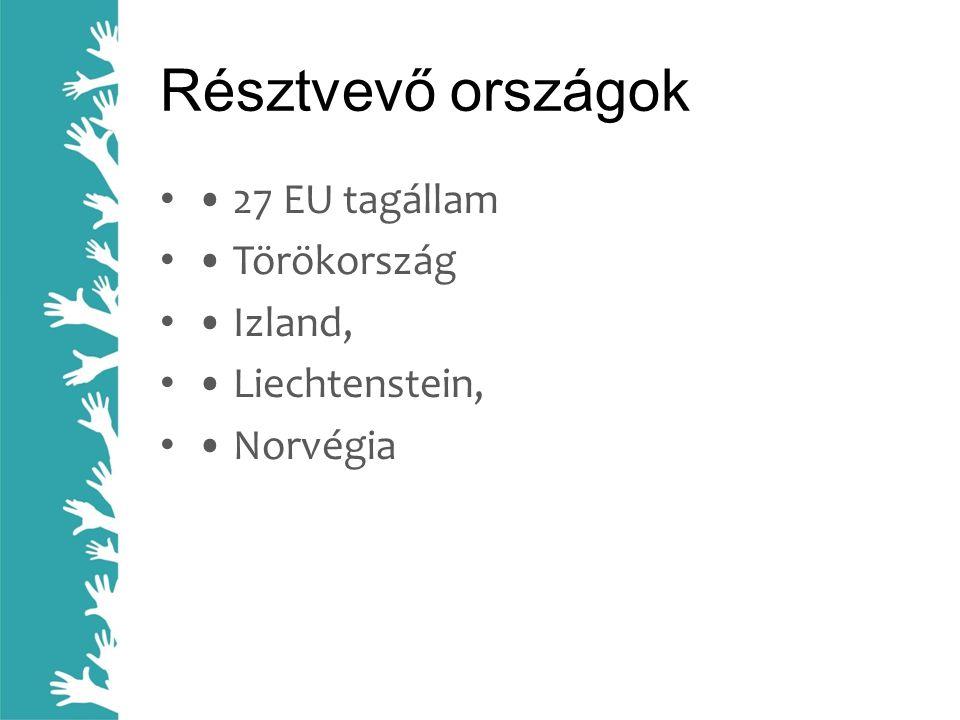 Résztvevő országok • 27 EU tagállam • Törökország • Izland,