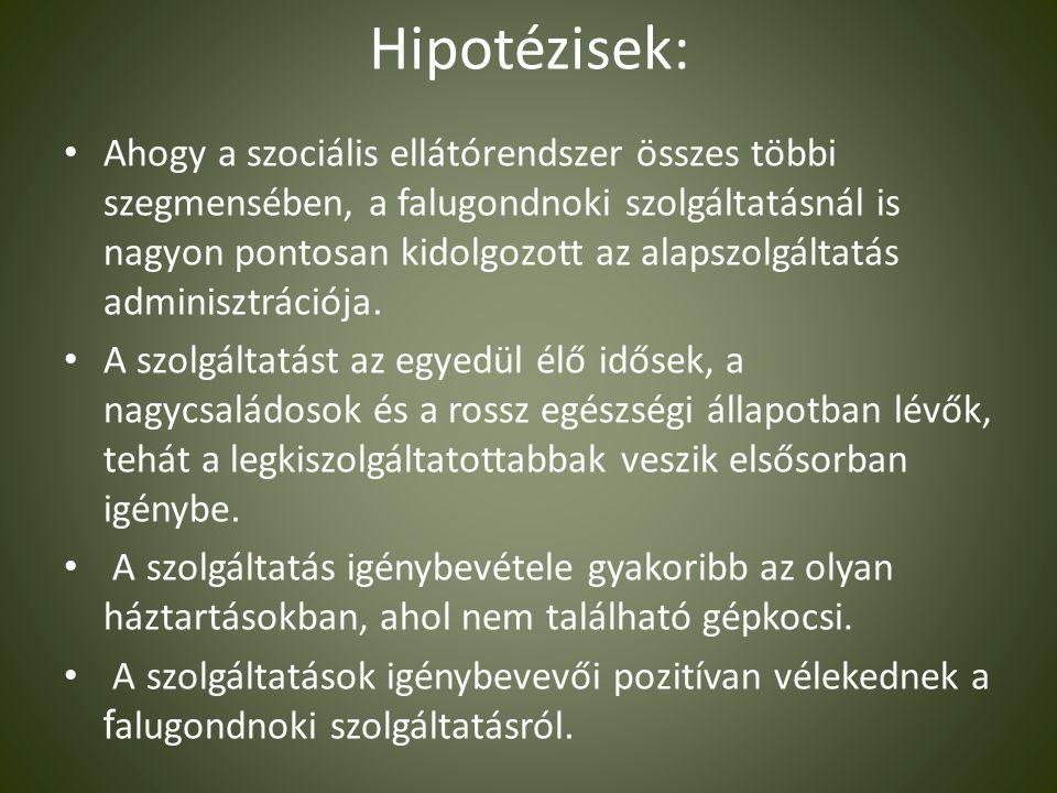 Hipotézisek: