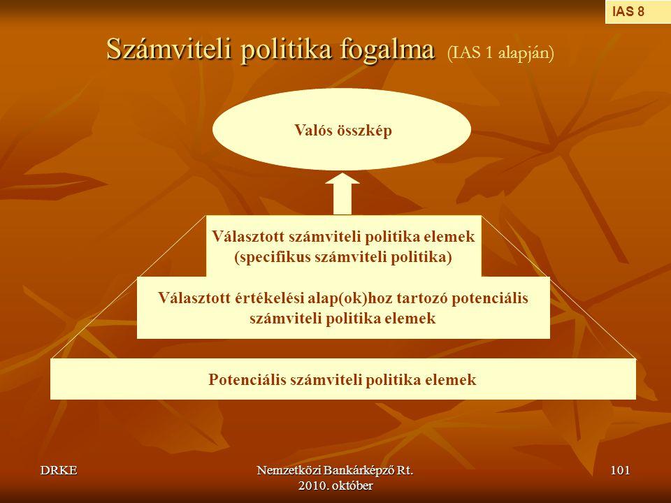Számviteli politika fogalma (IAS 1 alapján)