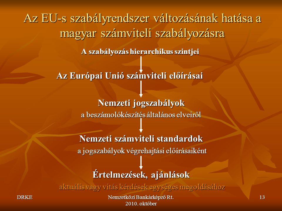Az Európai Unió számviteli előírásai Értelmezések, ajánlások