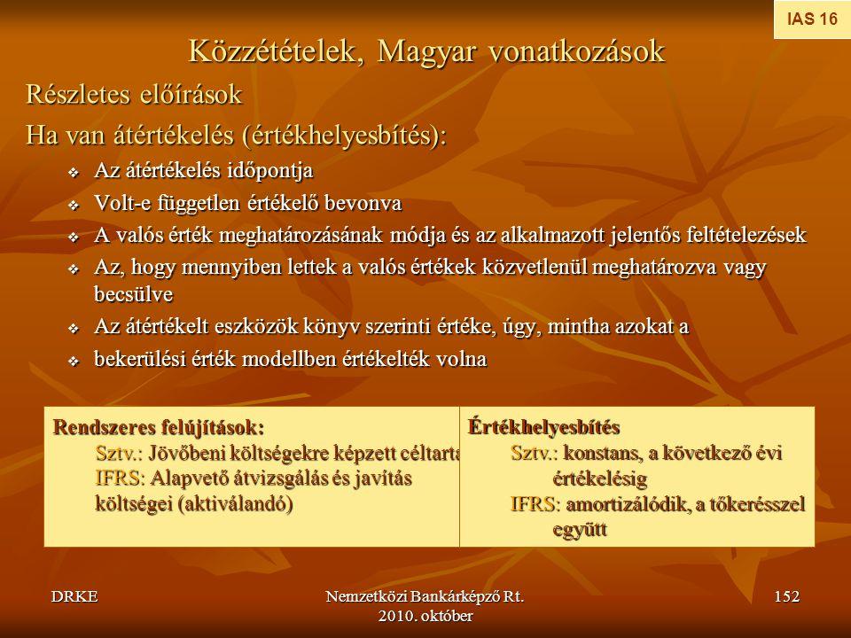 Közzétételek, Magyar vonatkozások