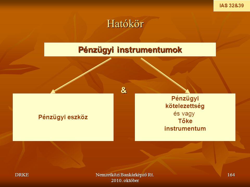 Pénzügyi instrumentumok