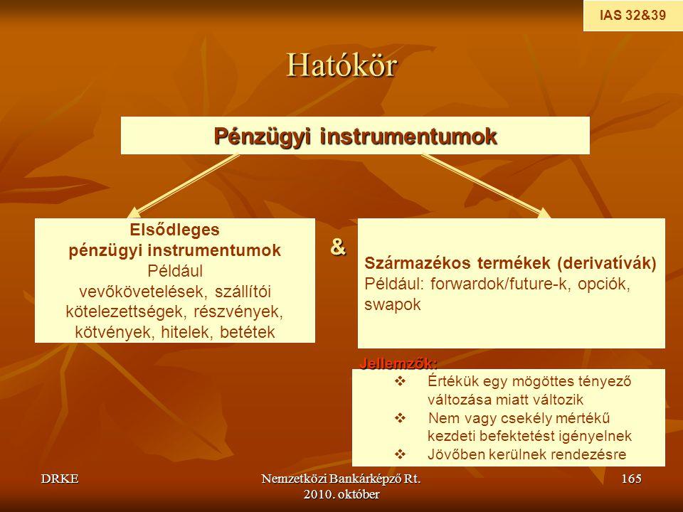Pénzügyi instrumentumok pénzügyi instrumentumok