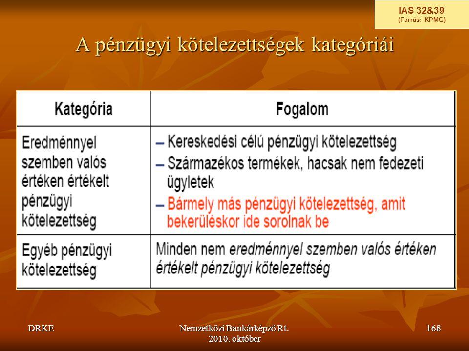 A pénzügyi kötelezettségek kategóriái
