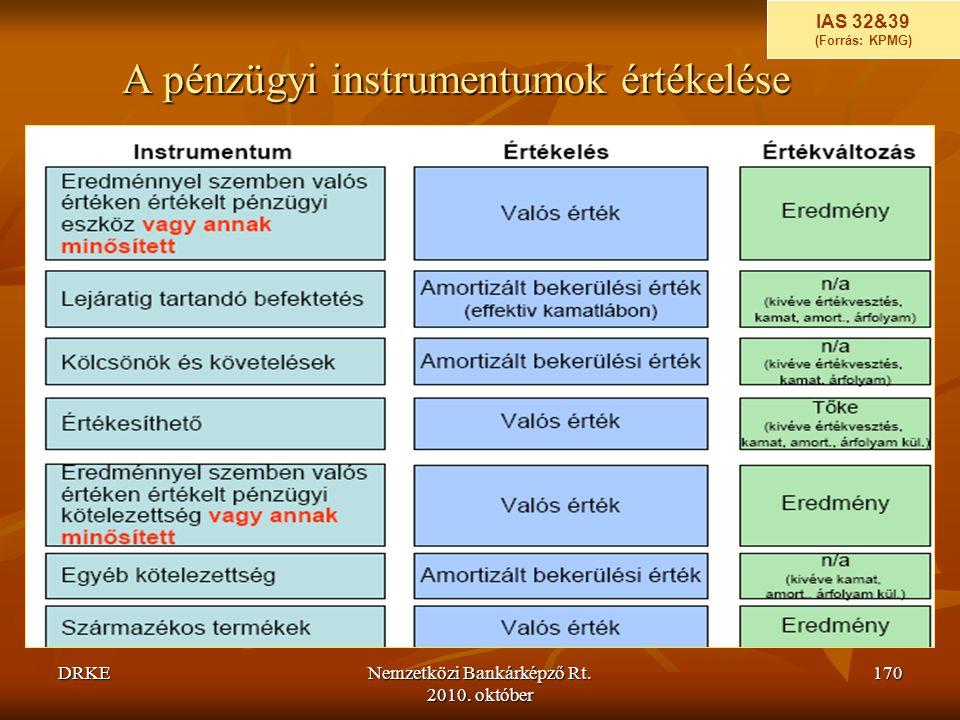 A pénzügyi instrumentumok értékelése