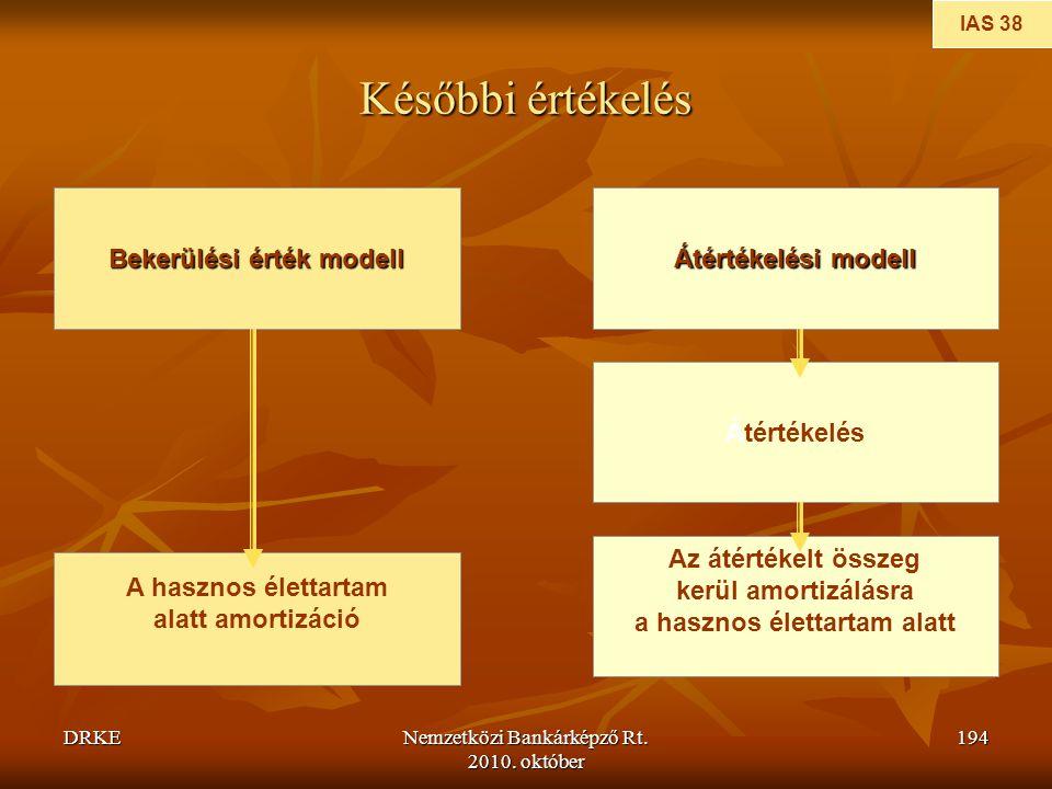 Bekerülési érték modell